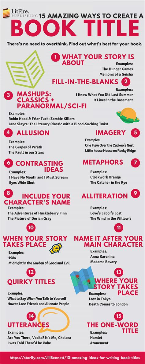 picture book titles tips on creating book titles infographic galleycat