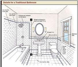 bathroom floor plan layout bathroom design planning tips taymor