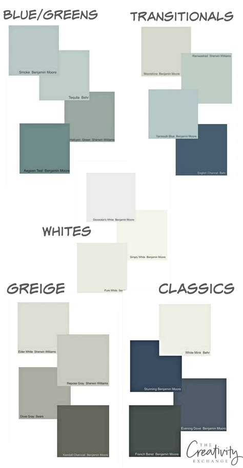 paint color trends 2017 cabinet paint color trends and how to choose timeless colors