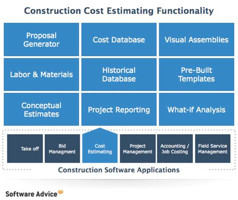 Estimating Cost To Build A House top construction estimating software 2017 reviews
