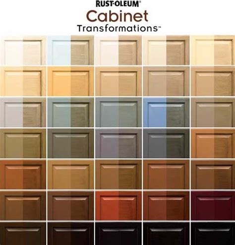 painting kitchen cabinet ideas how to paint kitchen cabinets ideas 28 images running
