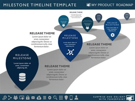 six phase product portfolio timeline roadmapping