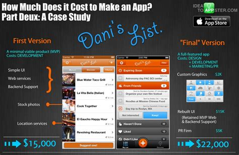 how much does it cost to make a debit card how much does it cost to make an app an infographic
