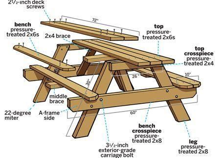 free woodworking plans uk outdoor picnic table plans diywoodtableplans