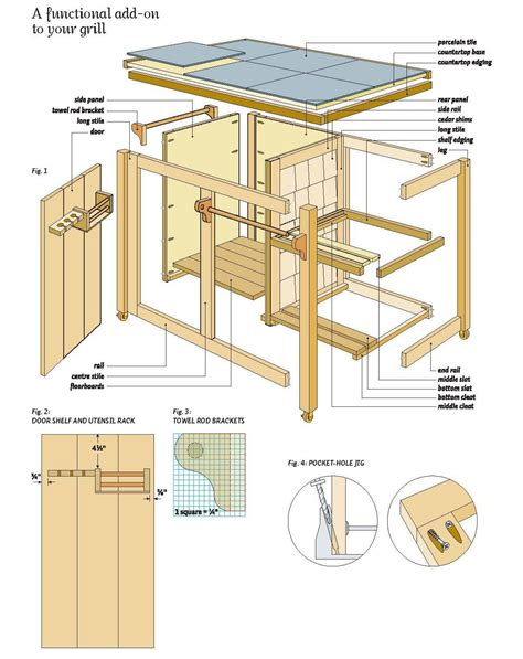 free woodworking plans free wood plans woodworker magazine