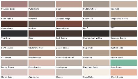 home depot behr paint color wheel martin senour paints martin senour colors martin