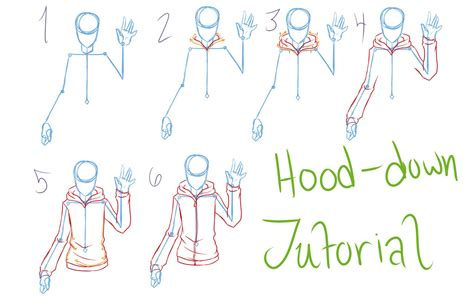 how to draw hoodies tutorial by reigodric on deviantart