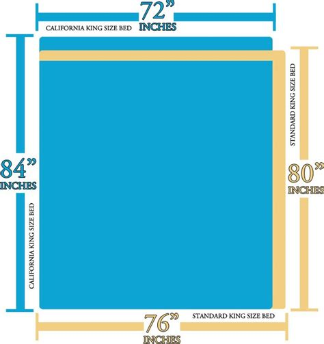 what is the size of a standard bed best 25 king size mattress dimensions ideas on