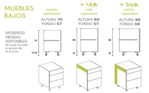modulos cocina medidas medidas de nuestros muebles de cocina kitchenambient