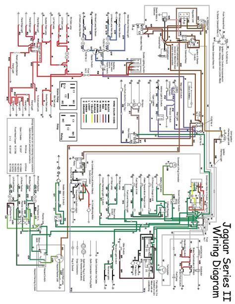 jaguar wiring diagram jaguar free wiring diagrams