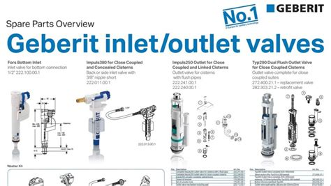Villeroy And Boch Toilet Cistern Spare Parts by Geberit Inlet And Outlet Valves Geberit Australia