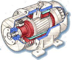 Rebobinare Motor Electric by Motoare Electrice Motoare Electrice