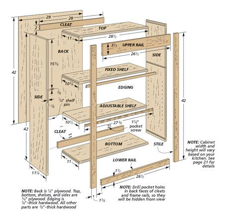 kitchen cabinet plans woodworking custom kitchen cabinets woodsmith plans