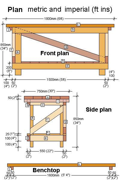 woodworking plans and projects pdf how to building woodworking plan for a bench pdf
