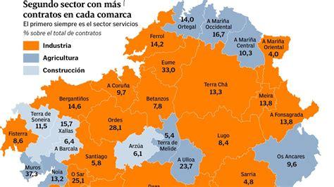 profesiones con mas salidas las profesiones con m 225 s salida en galicia