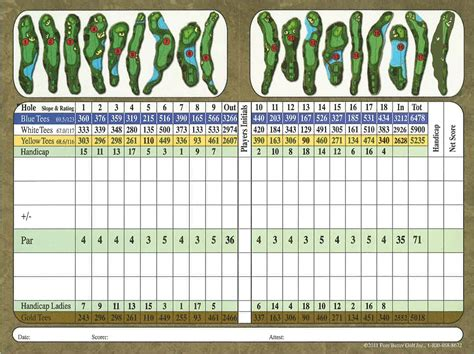 card course golf course scorecards images