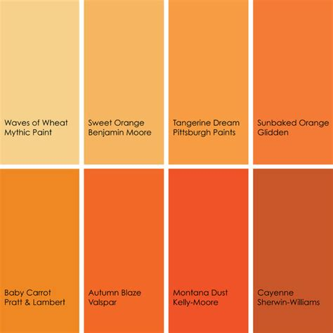 paint colors orange the color orange works best in small amounts matt and shari