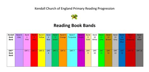 picture book band book colour bands and levels free image