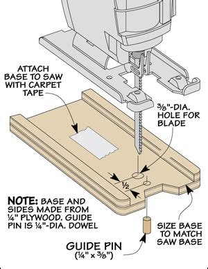woodworking guides template cutting with a jig saw jig saw woodworking