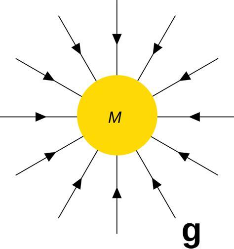 gravitation wiki file newtonian gravity field physics svg wiktionary