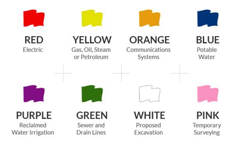 paint colors for utilities utility color code miss dig system inc