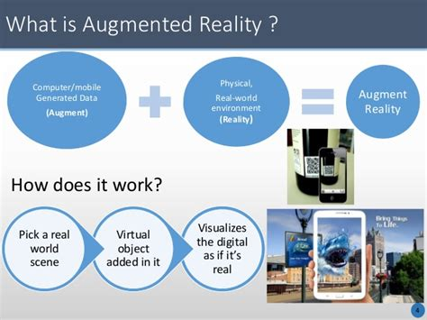 what does in augmented reality for furniture shopping