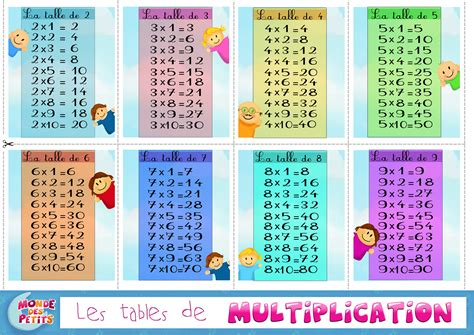apprendre table multiplication jpg 3508 215 2480 enfants livres fiches de lecture fiches d