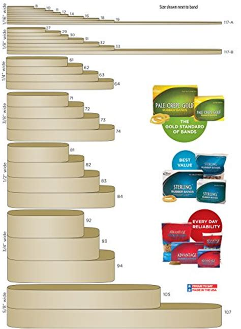 rubber st size guide rubber band size chart sizes of standard and common