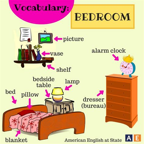 bedroom furniture vocabulary parts of the house vocabulary bedroom by