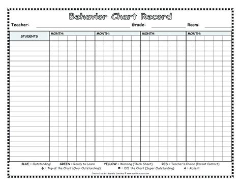 Exle Of Behavior Modification Chart by Gallery Of Smiley Behavior Chart Template Weekly Free