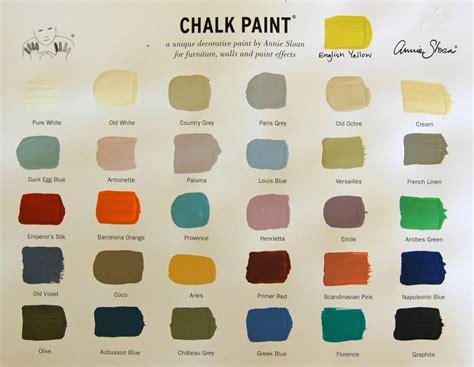 chalk paint instagram sloan chalk paint hege w 248 lner