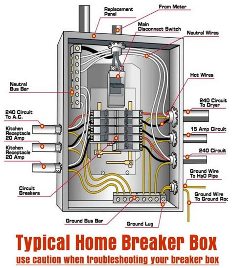 typical home what to do if an electrical breaker keeps tripping in your