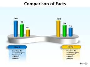 comparison of facts shown side by side pros and cons to