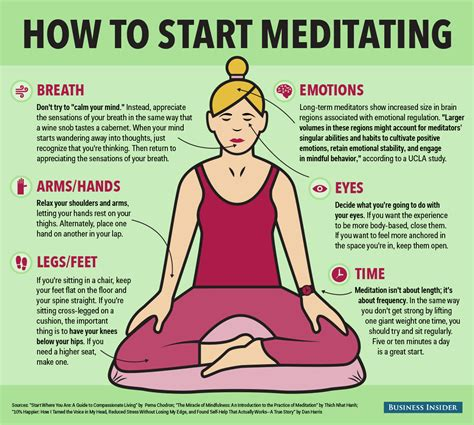 Mindfulness Meditation Howto Infographic Business Insider