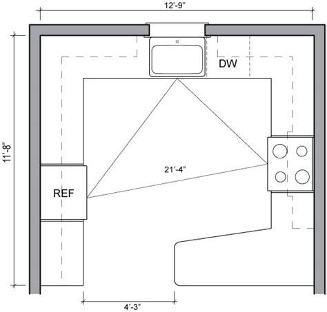 peninsula kitchen floor plan kitchen floor plans sle kitchen layouts