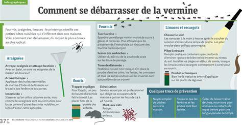 infographie comment se d 233 barrasser de la vermine m 233 tro