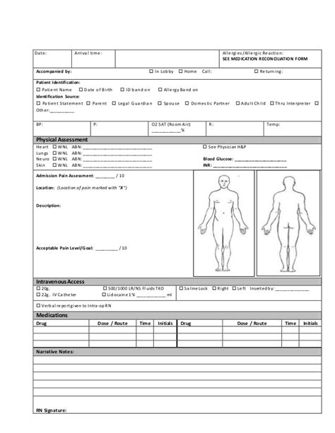 admission skin assessment form pictures to pin on