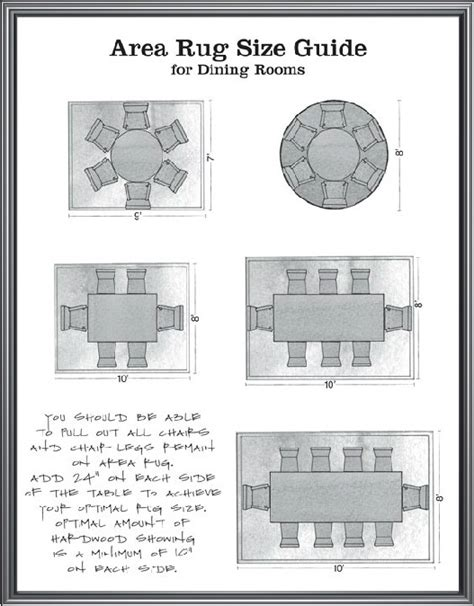 room size area rugs area rug size guide style theories