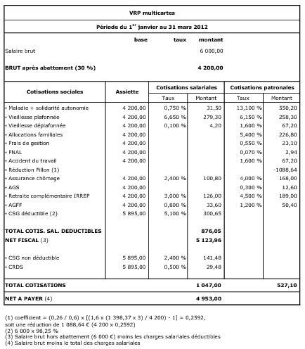modele fiche de paie vrp exclusif document
