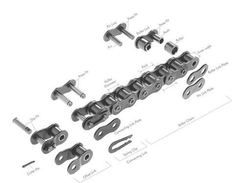 chain and components introduction to tsubaki roller chain tsubaki australia