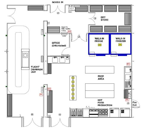 catering kitchen layout design refurbishments kitchen culinary spaces