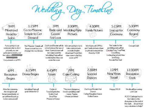wedding day timeline template tristarhomecareinc