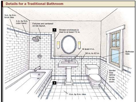 bathroom layout design tool free product tools bathroom layout tool small bathroom design design a room small