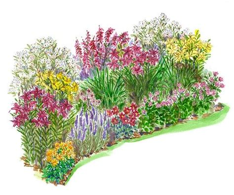 flower garden designs and layouts planting diagram for perennial flower beds planting free
