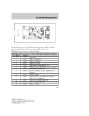 service manuals schematics 2004 ford freestar head up display 2004 ford freestar limited owners manual