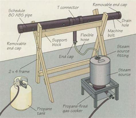 steam box woodworking plans woodworking steam box plans fence design ideas