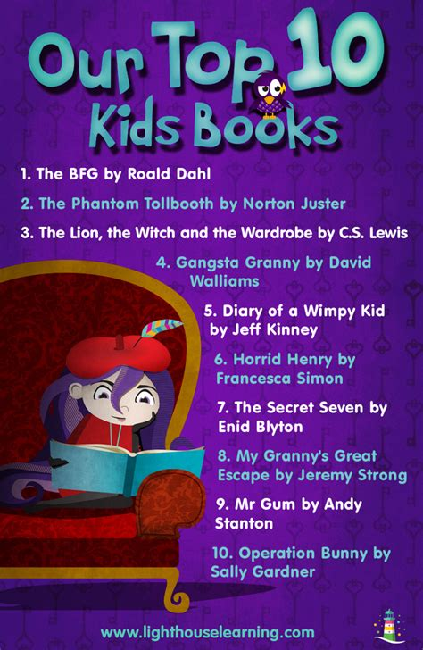top children s picture books top 10 children s books lighthouse learning