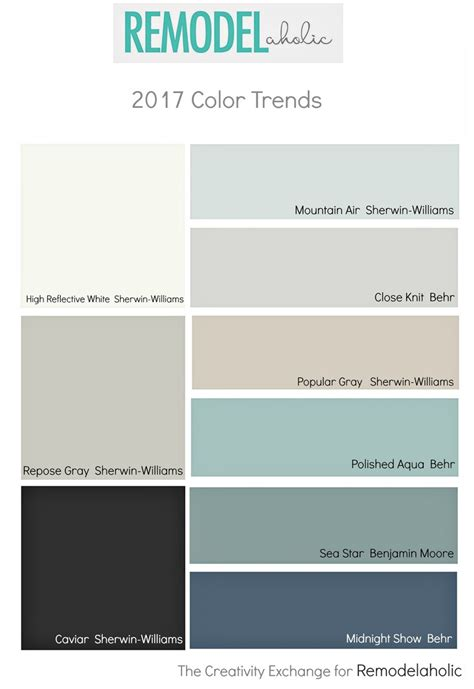 paint color trends 2017 remodelaholic paint color trends for 2017