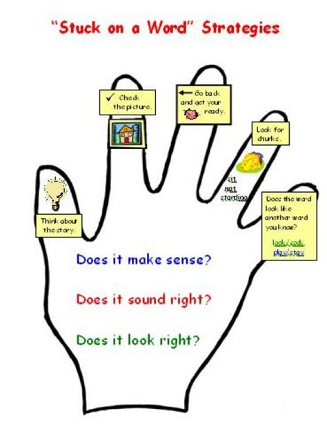 teaching reading strategies with picture books guidedreadinggroups strategies