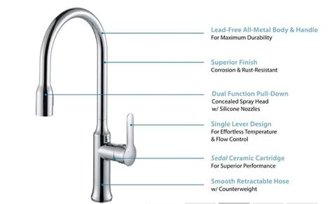 allora kitchen faucet allora usa a 715 bn kitchen faucet single single handle pull kralsu sink and faucet